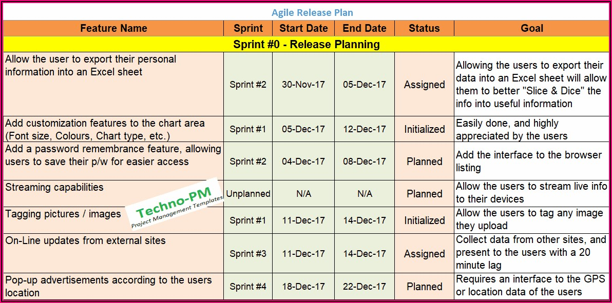 Agile Software Development Project Plan Template Excel