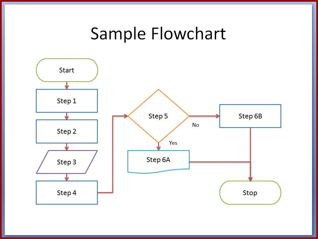 Blank Flowchart Template Free