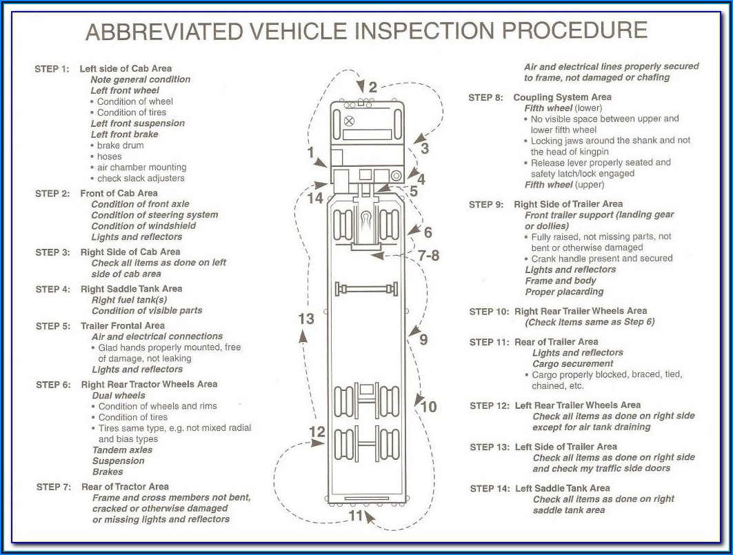 Bucket Truck Pre Trip Inspection Form
