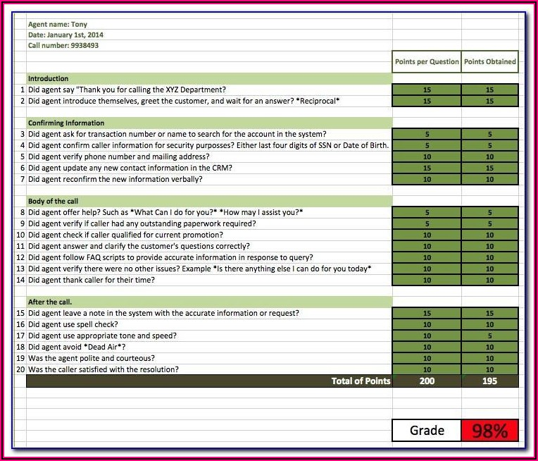 Call Center Staffing Excel Template