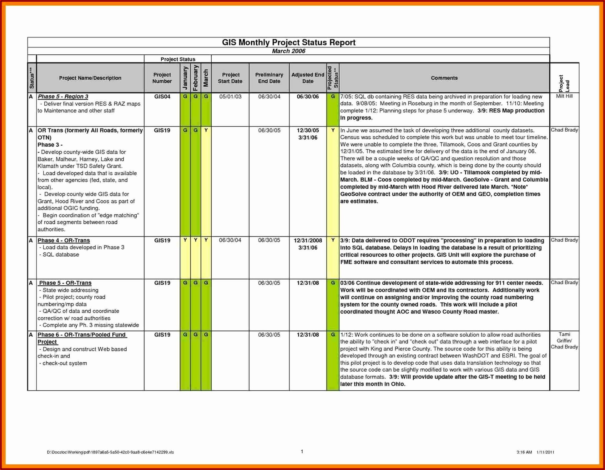 Employee Performance Report Template Excel