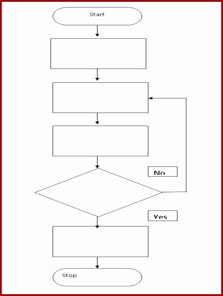 Free Blank Process Flow Chart Template
