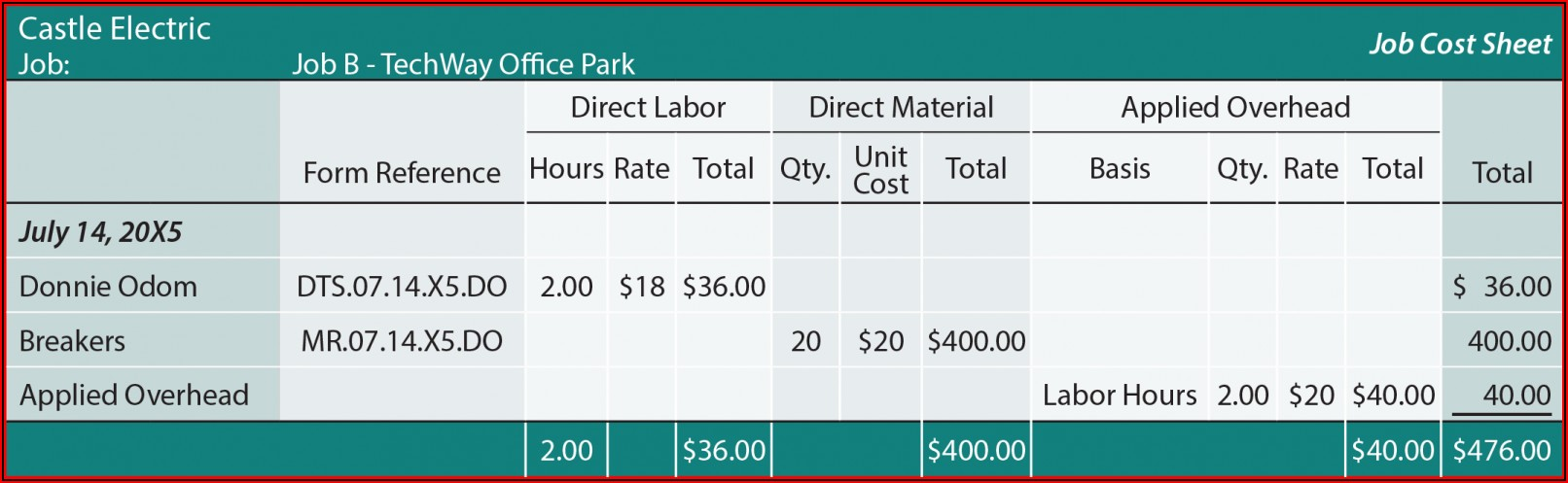 Free Excel Templates For Invoices