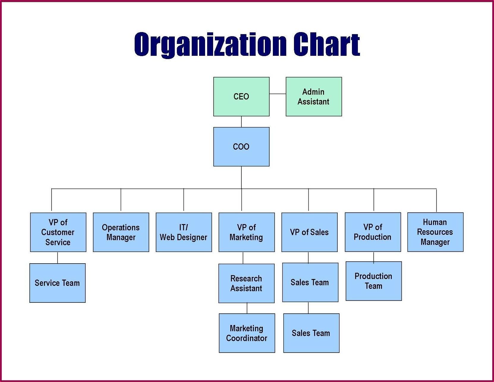 Free Template Organizational Chart Microsoft Word