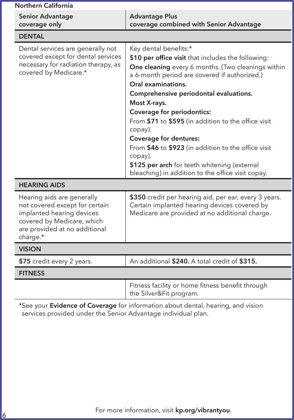 Kaiser Senior Advantage Plus Disenrollment Form