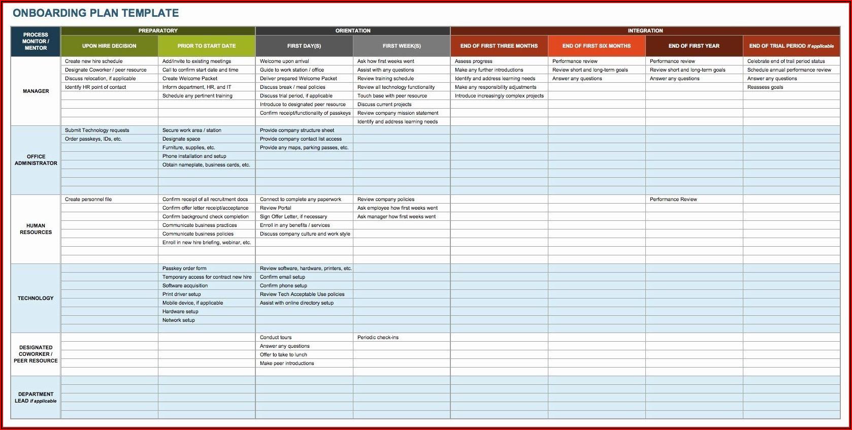 Management Succession Plan Template