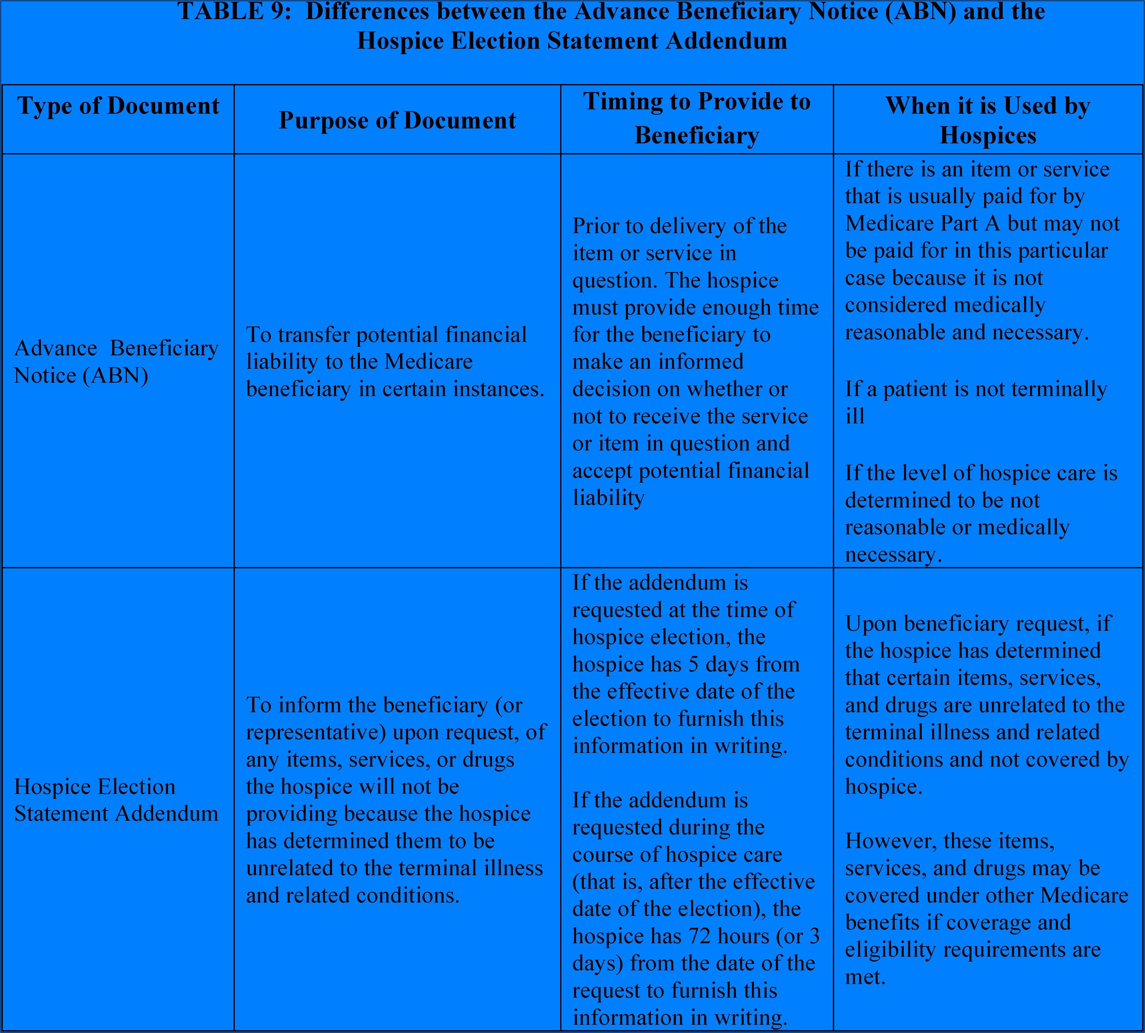 Notice Of Medicare Non Coverage Form Pdf