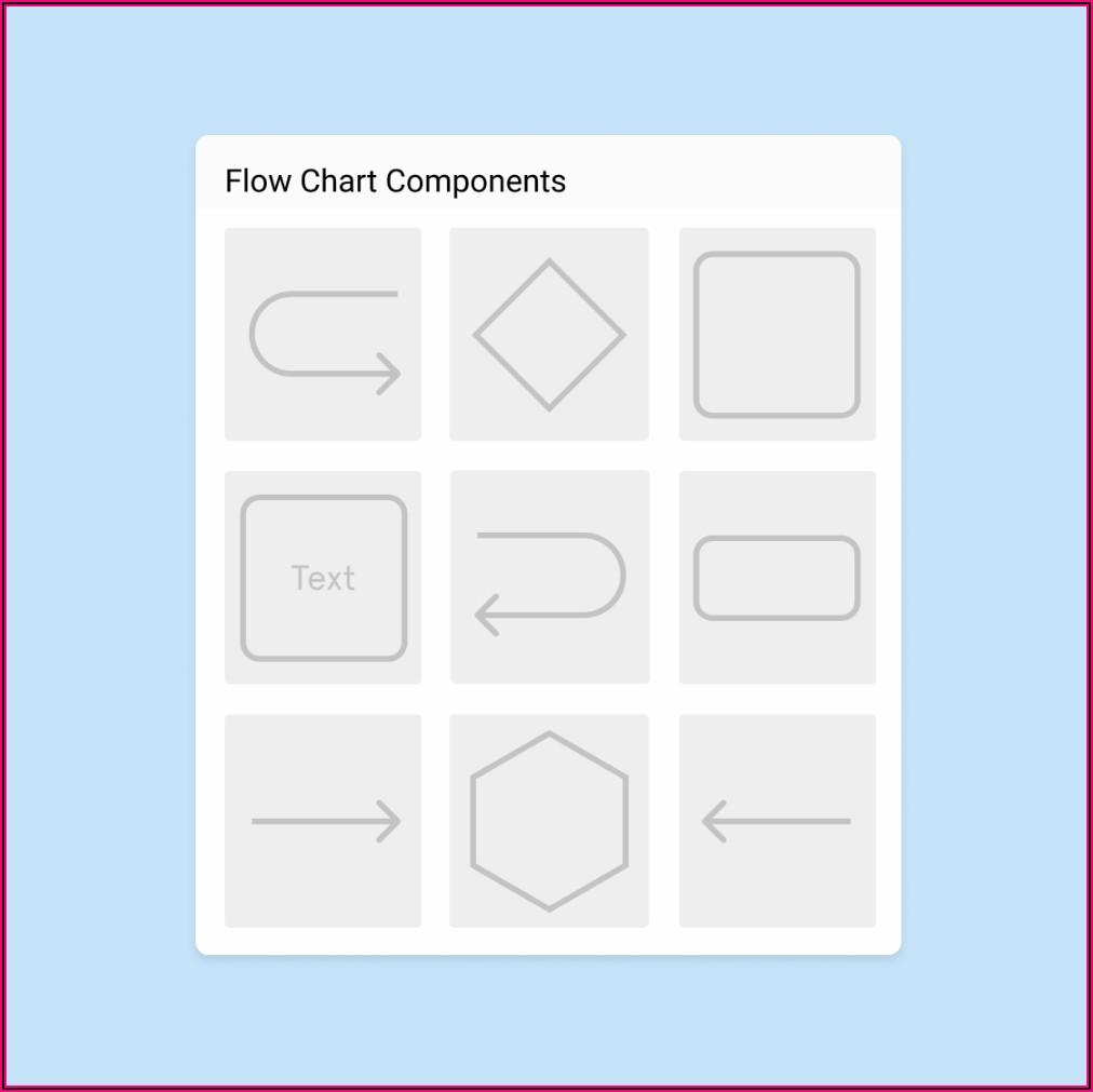 Online Flowchart Template Free