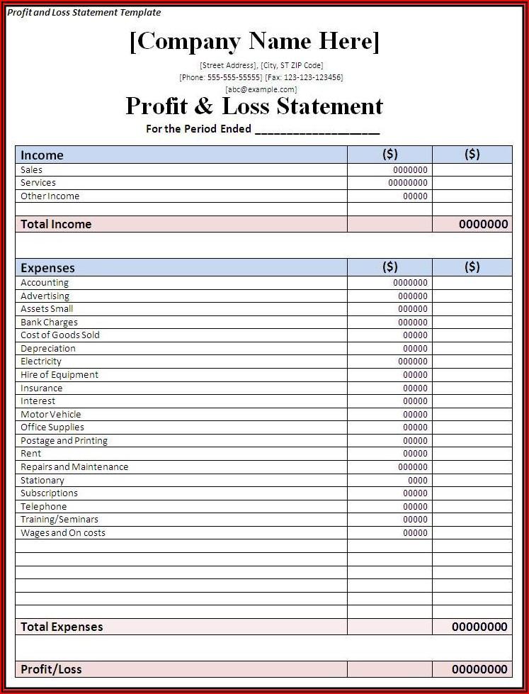 Profit Loss Template Free