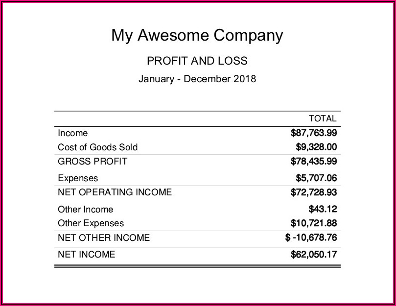 Quarterly Profit And Loss Statement Example