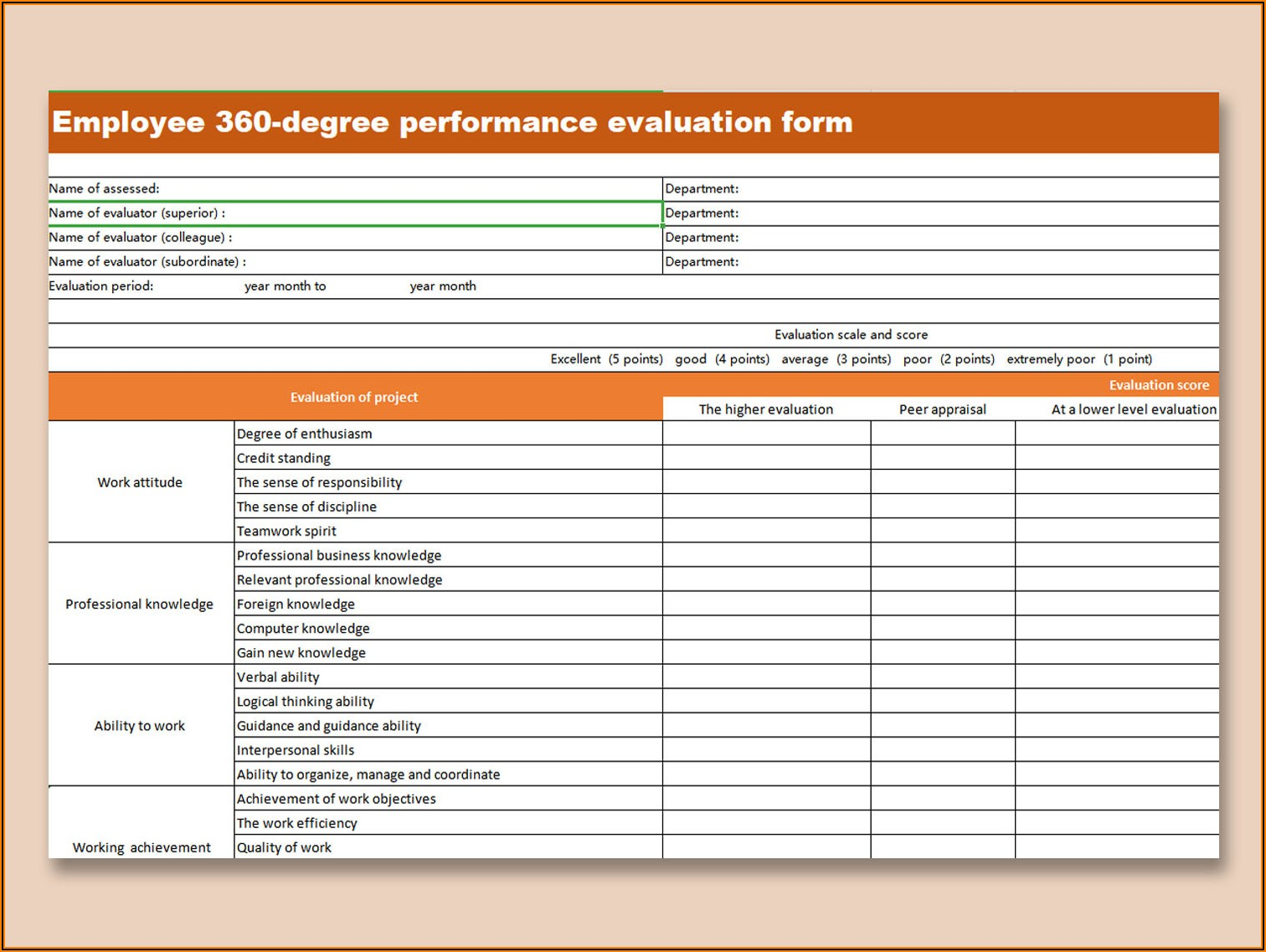 360 Degree Performance Appraisal Form For Employees