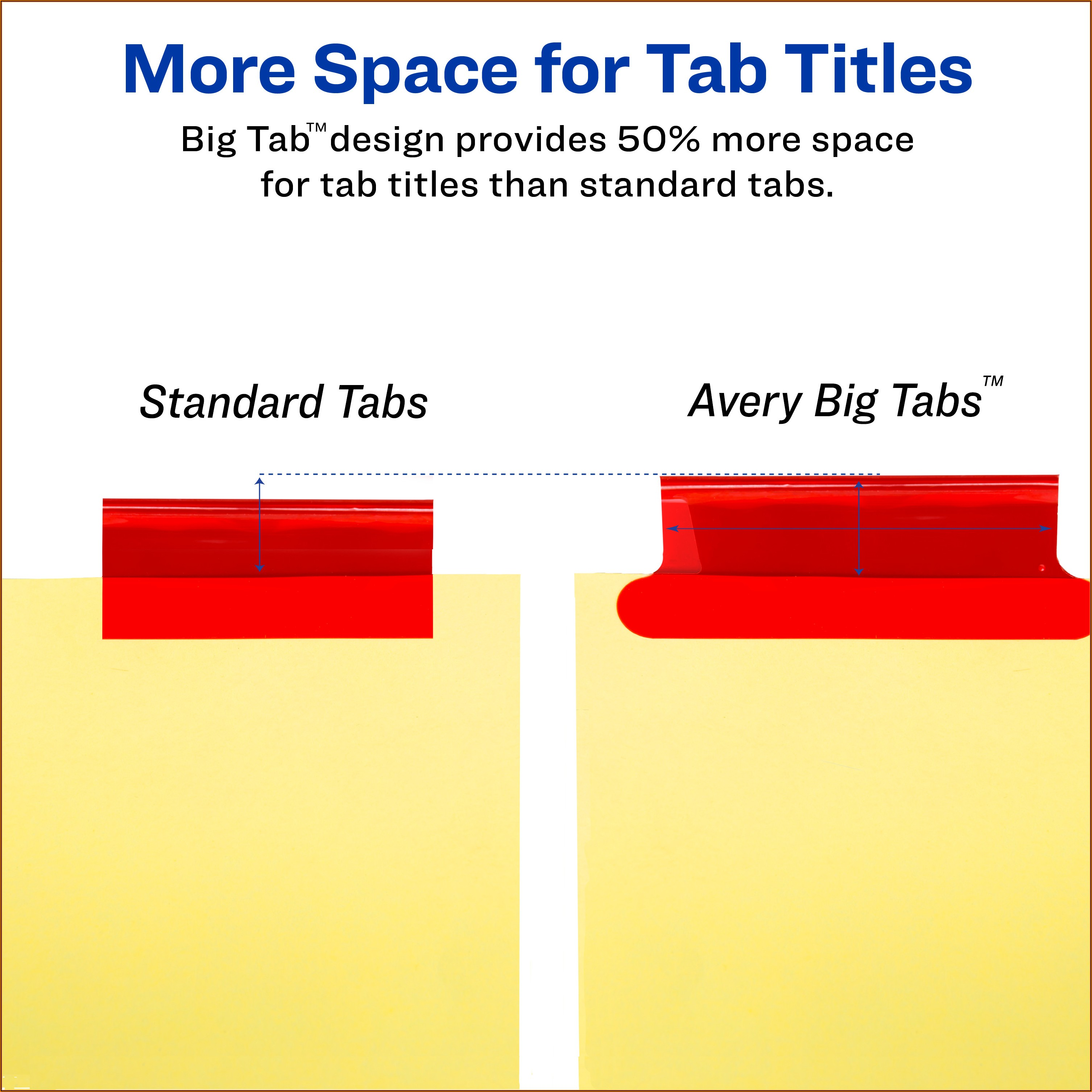 Avery Tabs Template 11109