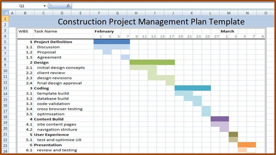 Construction Project Management Templates Excel
