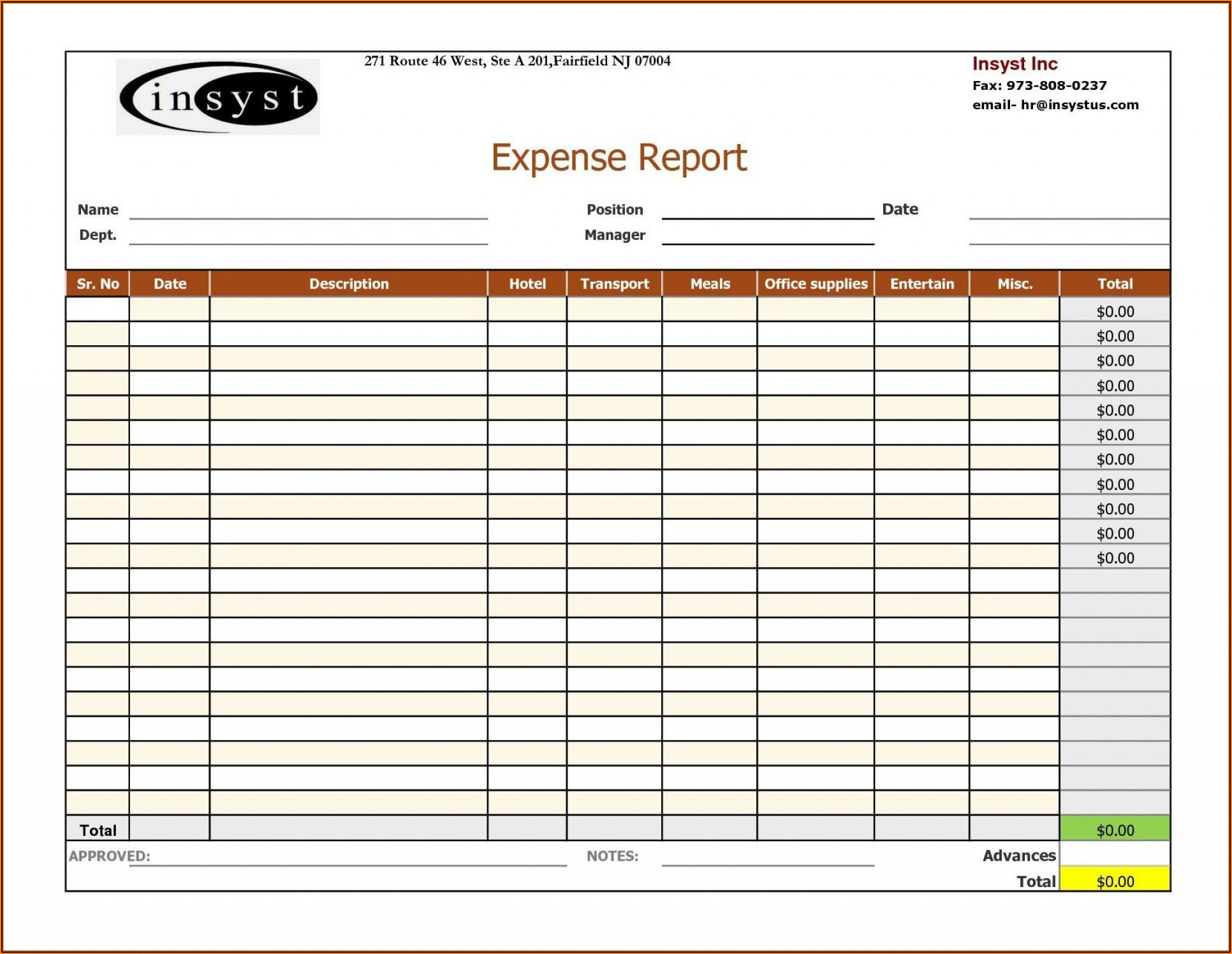 Expense Report Template Free Download