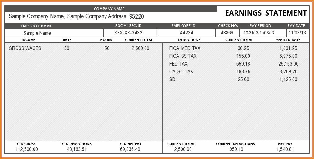 Fake Pay Stub Template Reddit