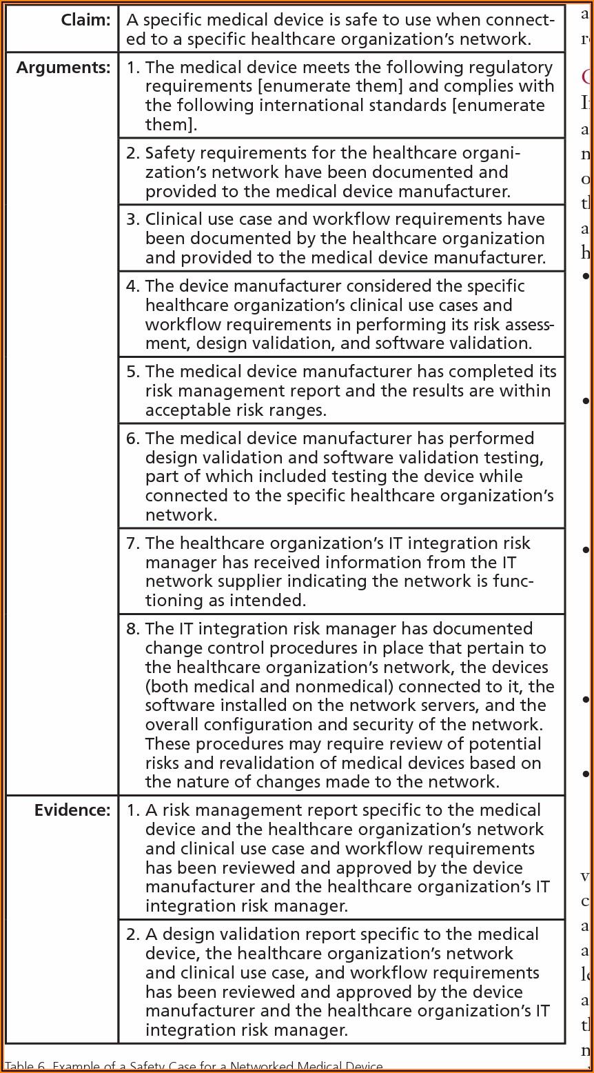 Medical Device Risk Management Report Example
