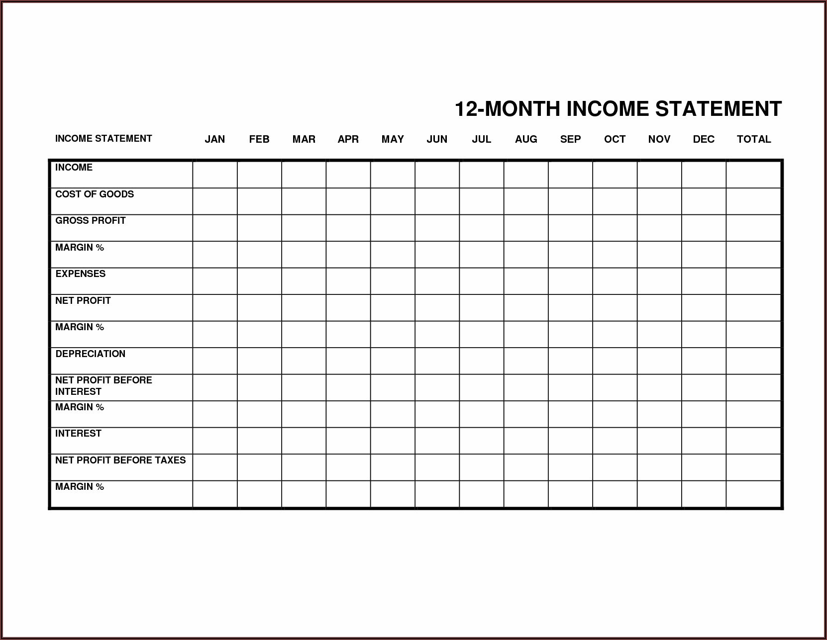 Profit And Loss Statement Template Monthly