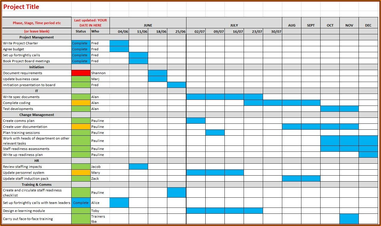 Project Gantt Chart Excel Template