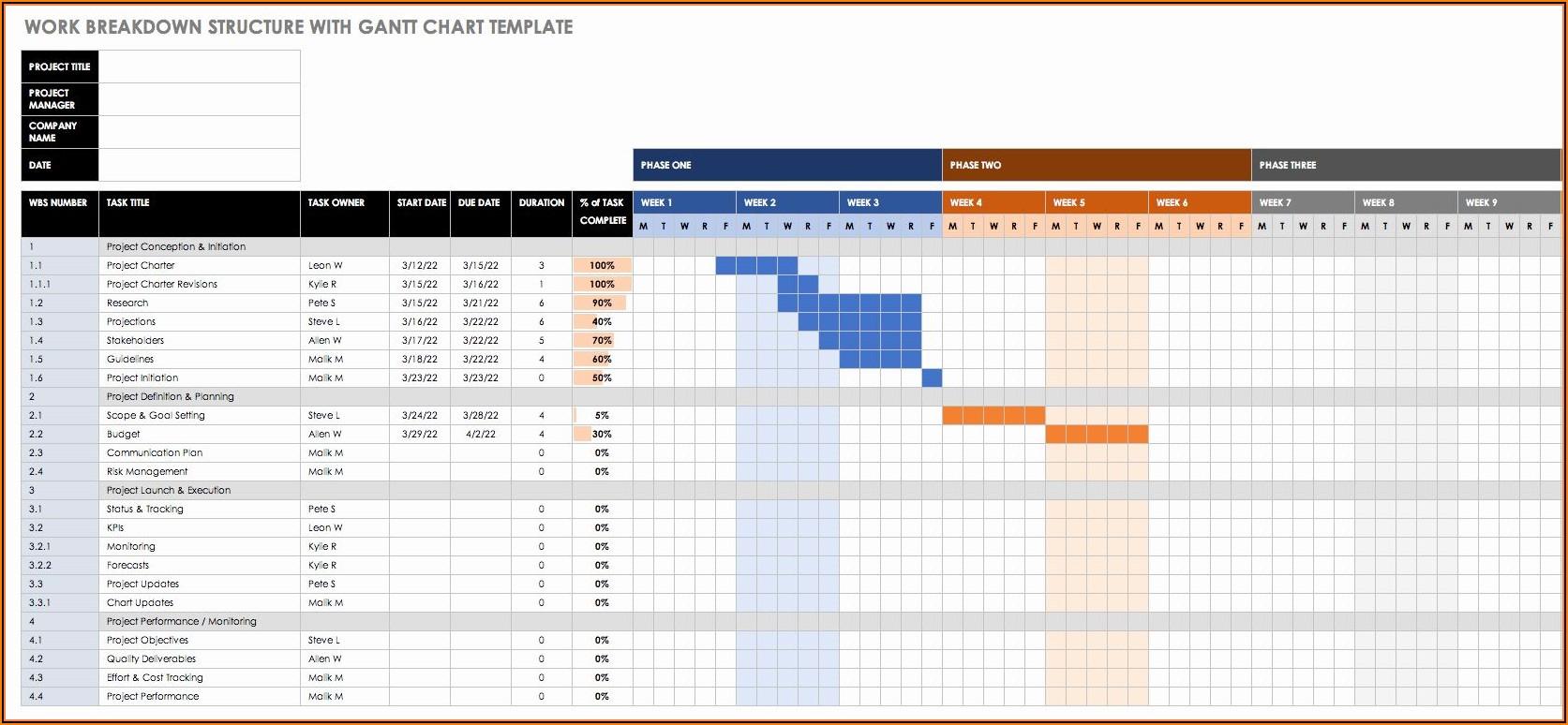 Project Timeline Gantt Chart Excel Template