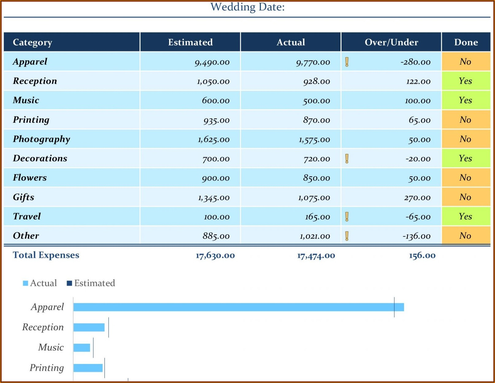 Relocation Expenses Template
