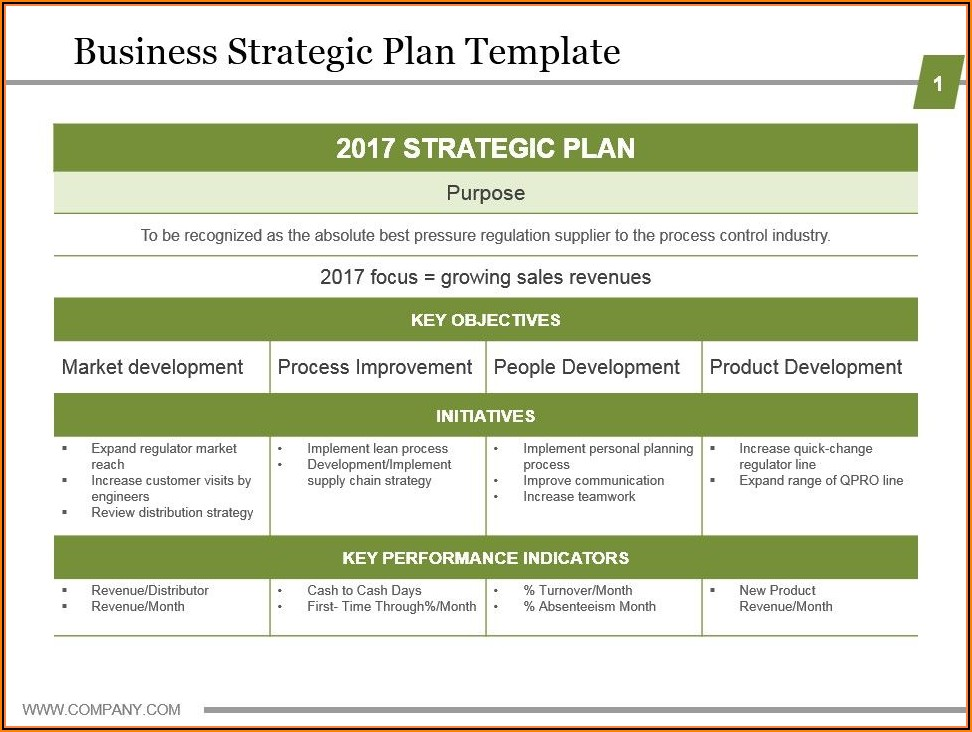 Strategic Business Plan Powerpoint Template