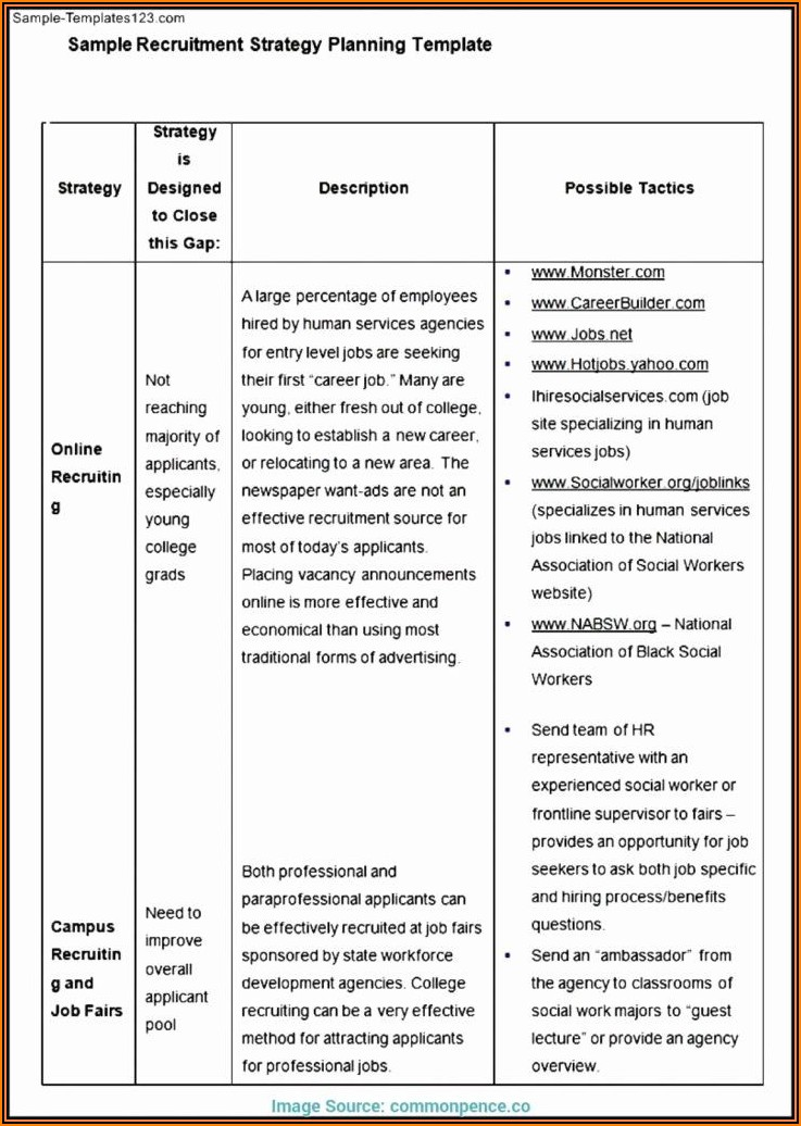 Strategic Recruiting Plan Template