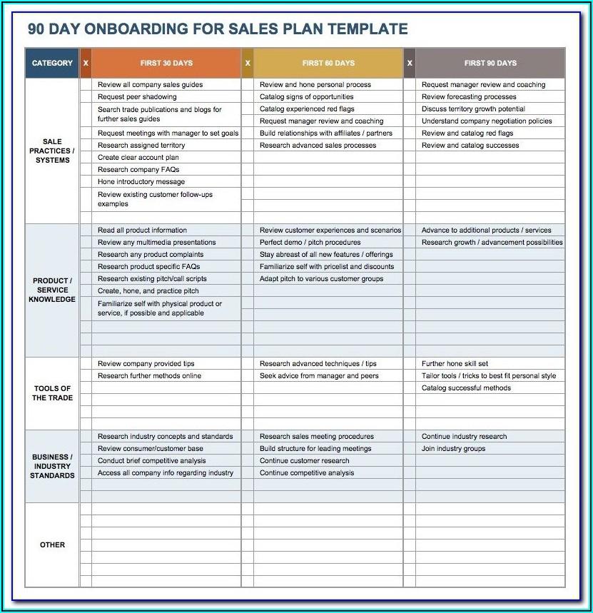 Customer Onboarding Template Excel