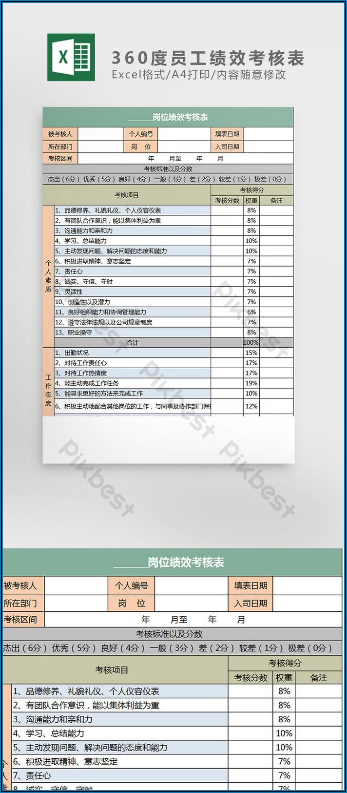 Employee Performance Appraisal Form 360 Degree