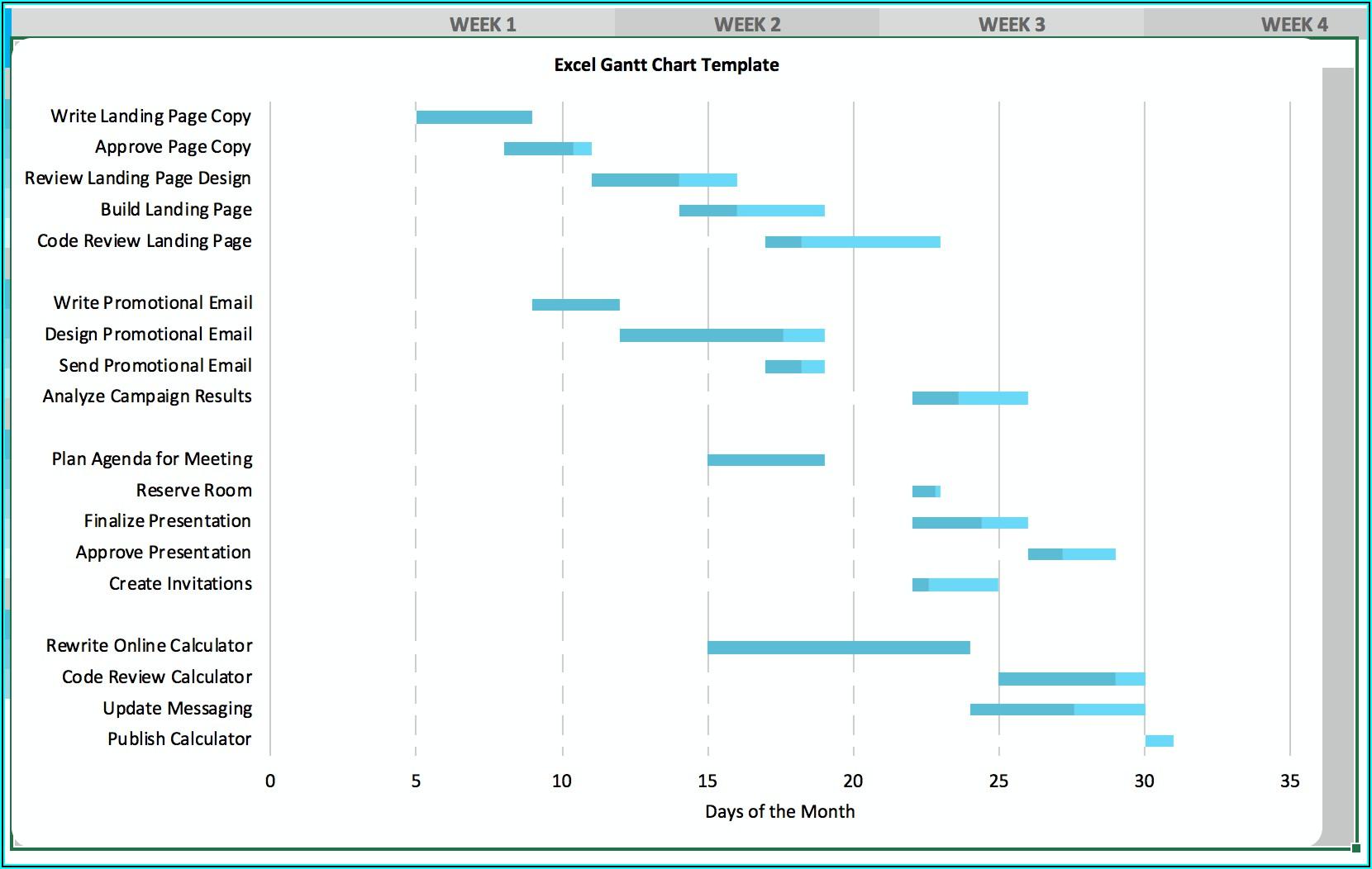 Excel Gantt Chart Template Microsoft