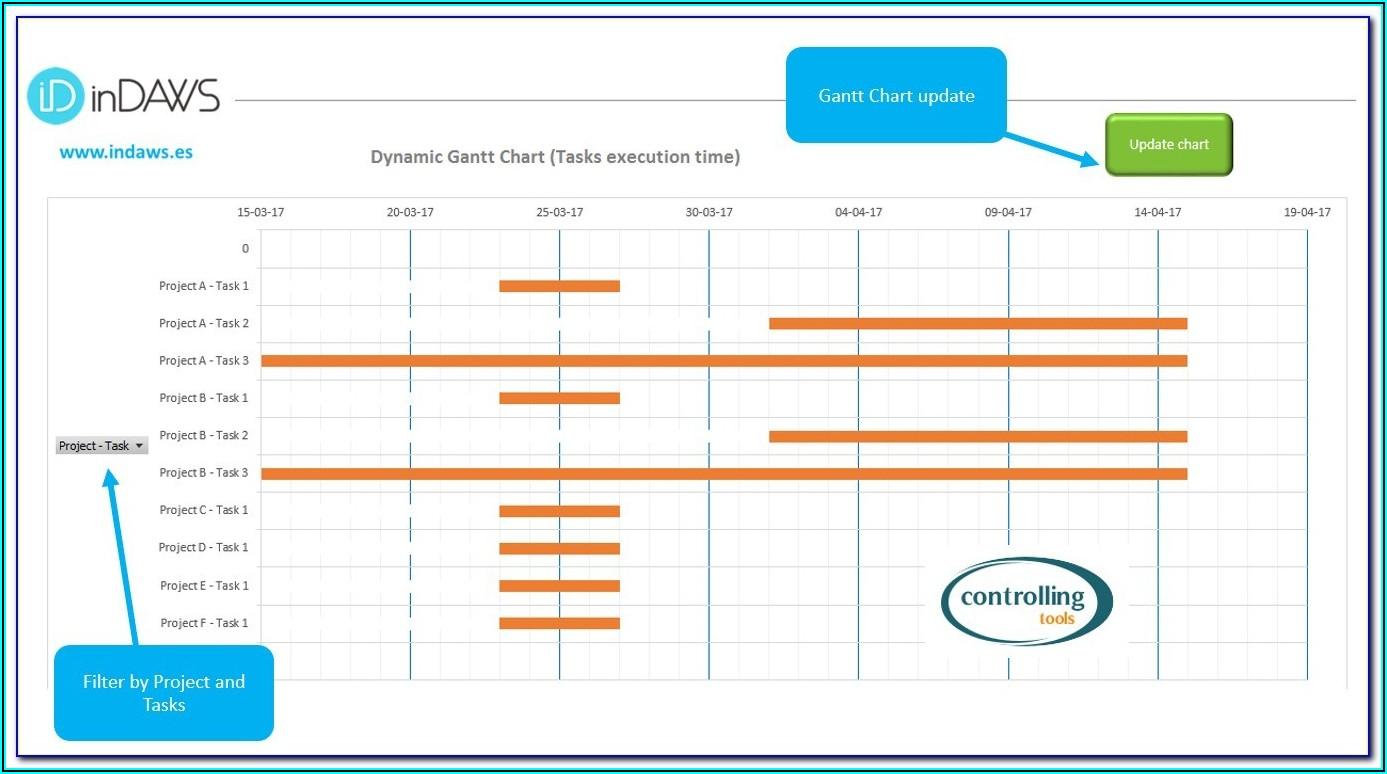 Exel Gantt Chart Template