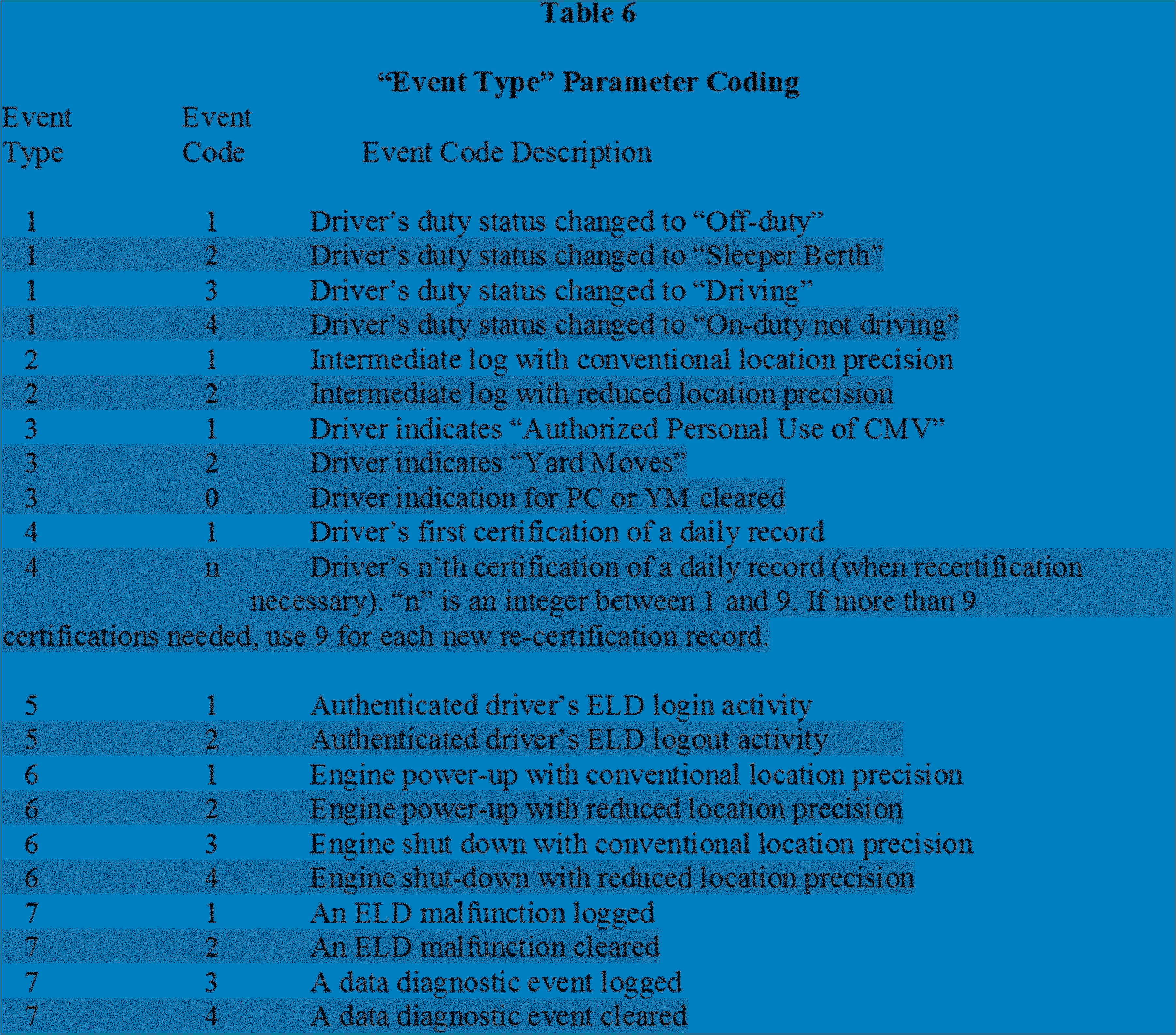 Fmcsa Pre Trip Inspection Form
