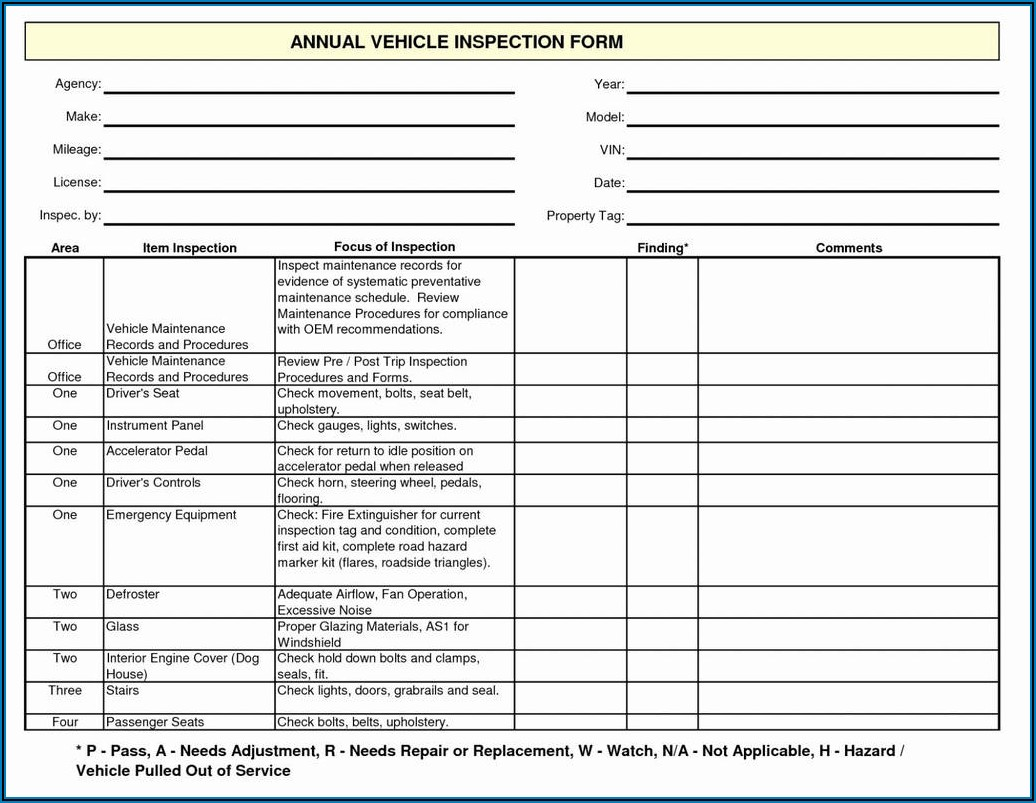 Forklift Inspection Forms