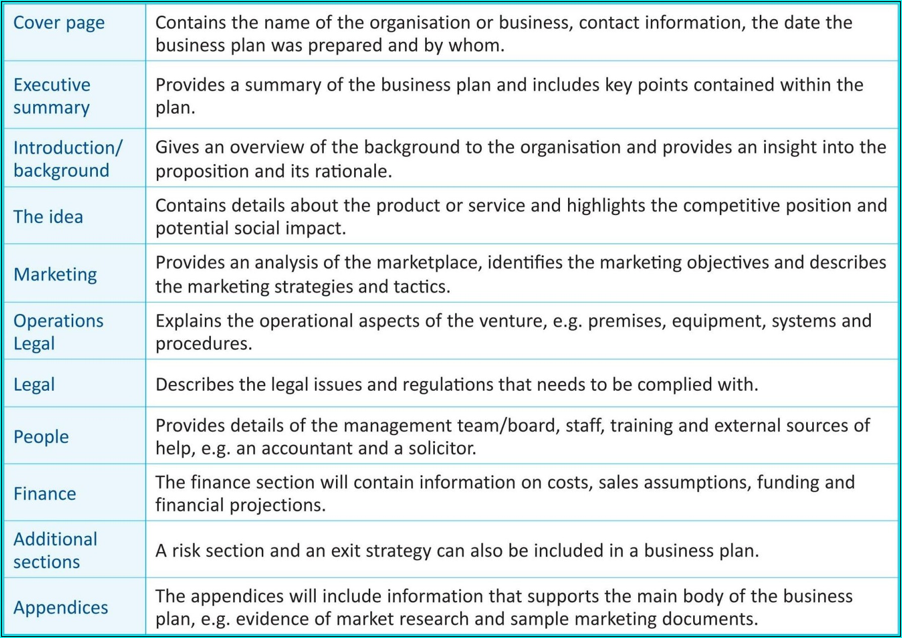 Joint Venture Business Plan Template