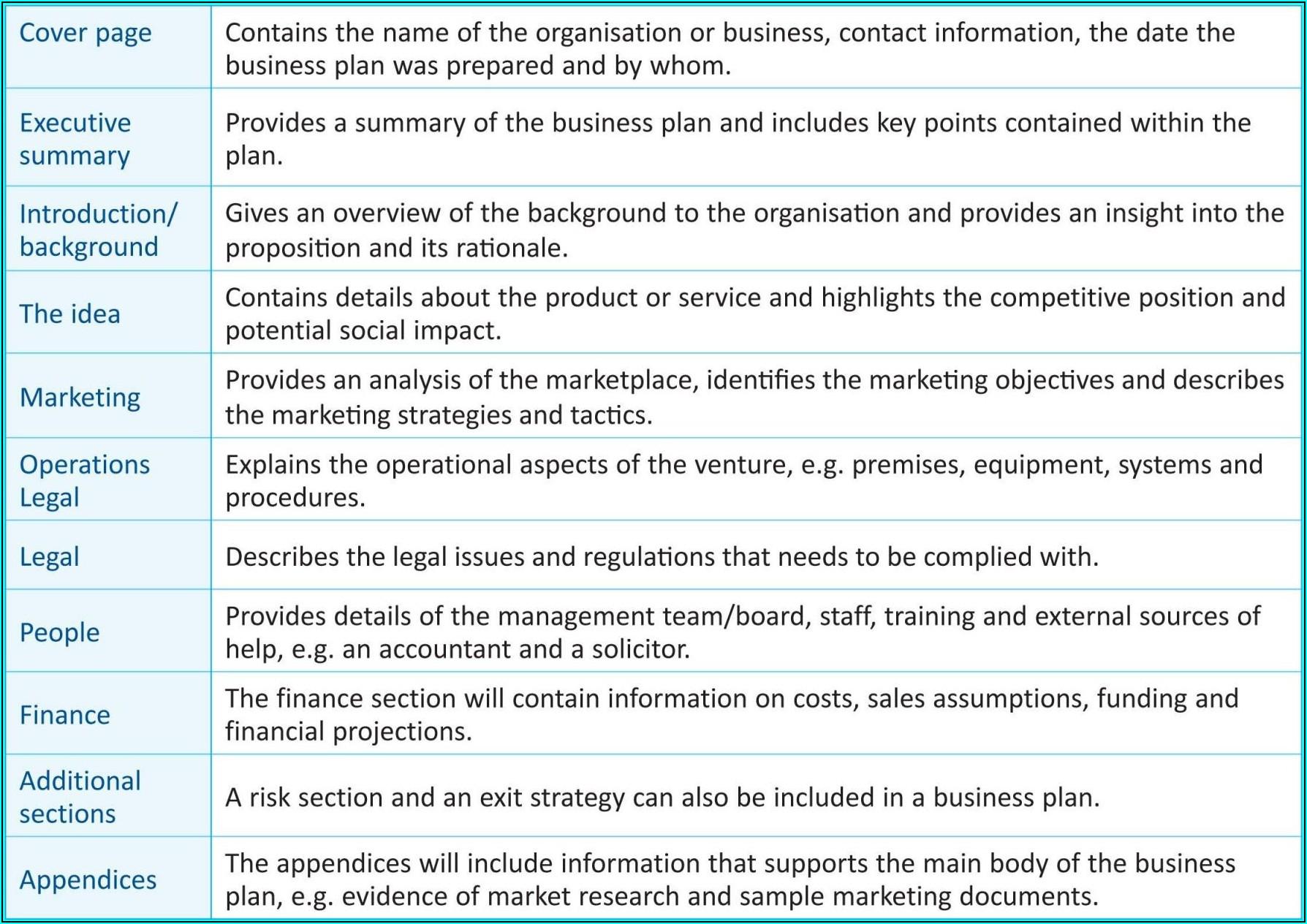 Joint Venture Business Plan Template