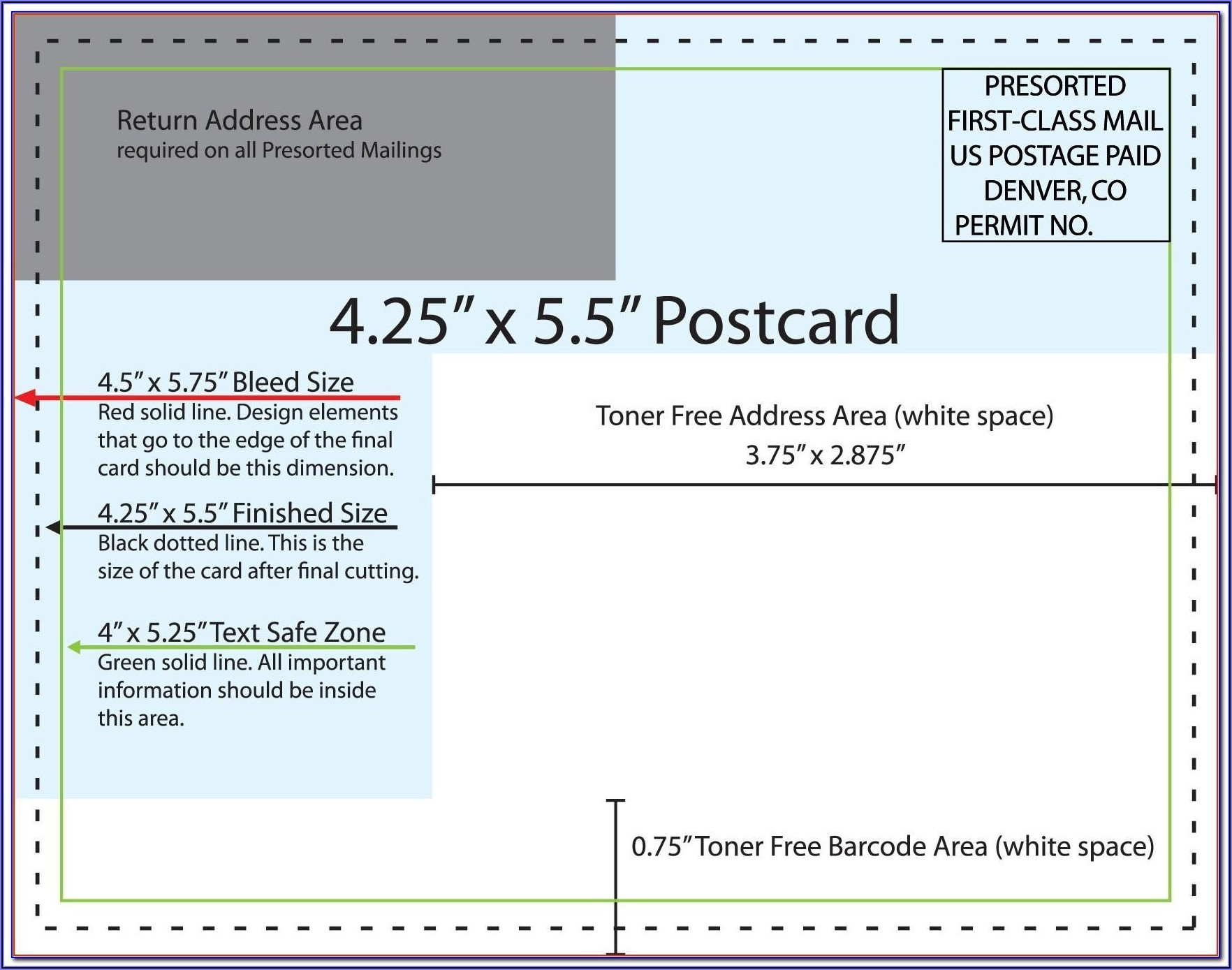 4x6 Postcard Mailing Template Usps