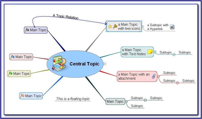 Best Visual Mapping Software
