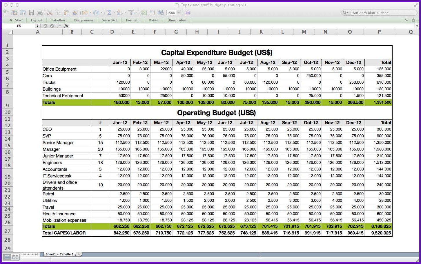 Business Plan Budget Template Excel