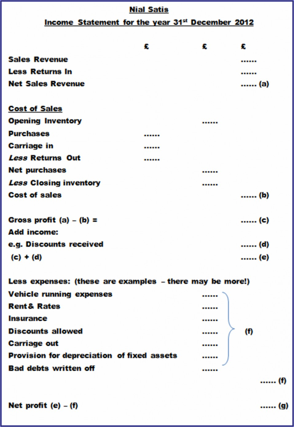 Church Financial Statement Template Excel