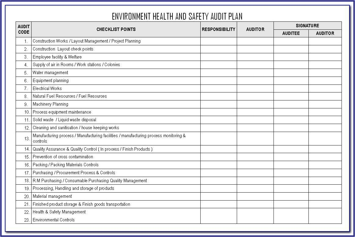 Contractor Site Safety Plan Template