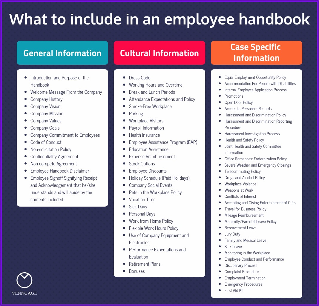 Employee Manual Sample India
