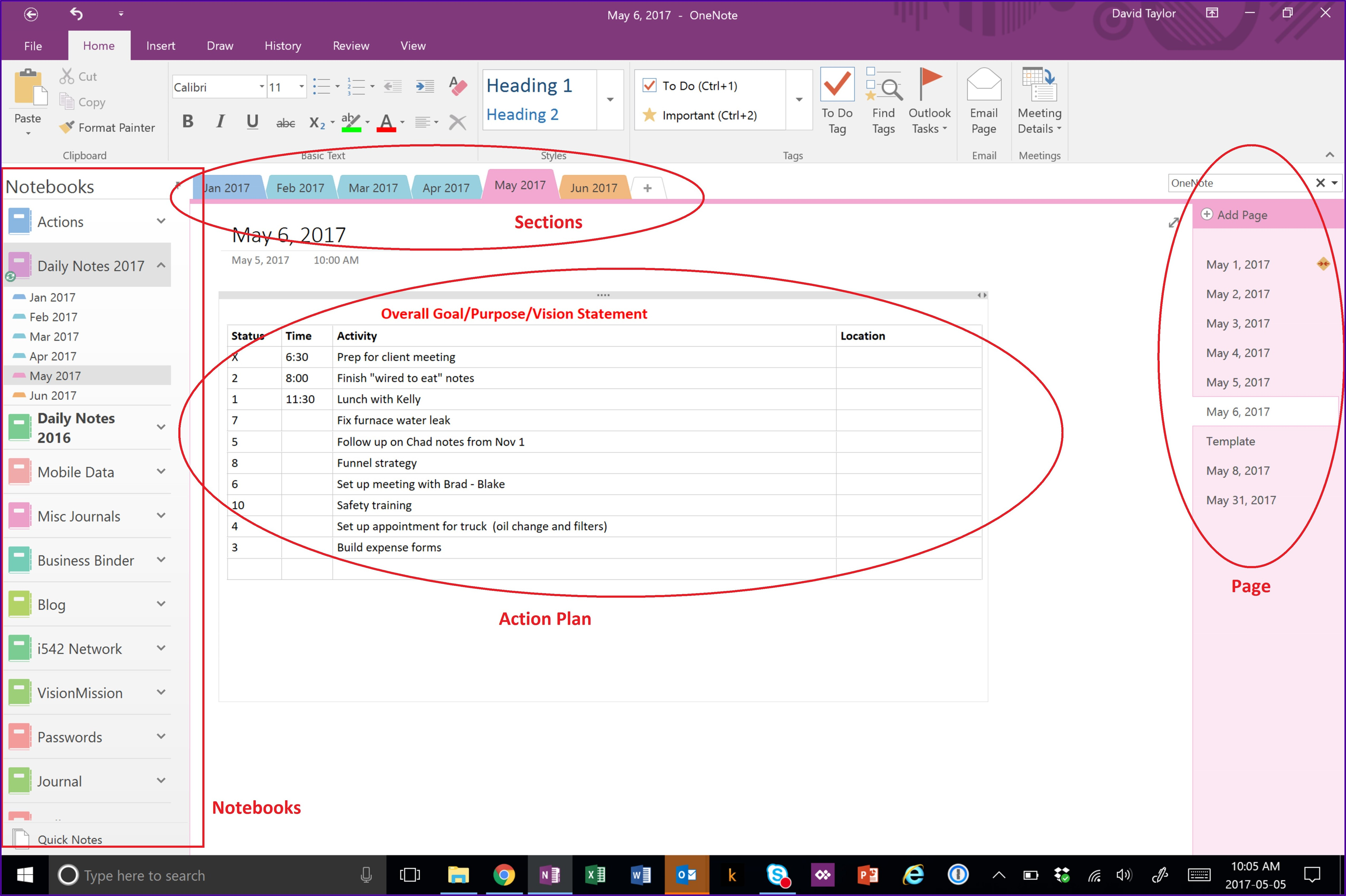Franklin Planner Template For Onenote