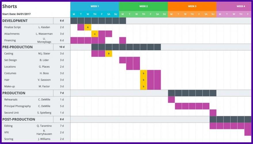 Free Gantt Chart Template Excel 2010