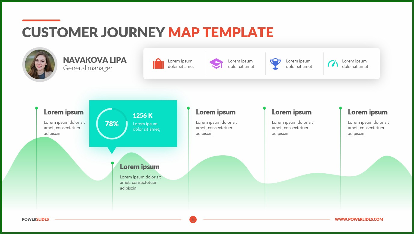 How To Make A Customer Journey Map On Powerpoint