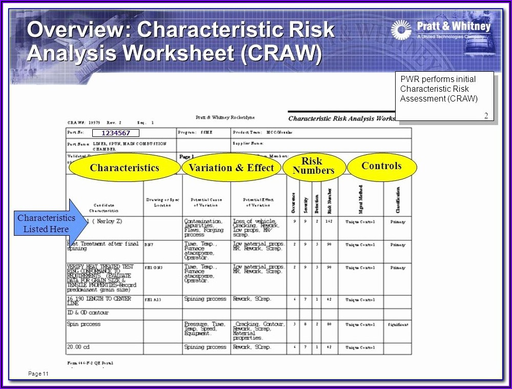 Machine Risk Assessment Template