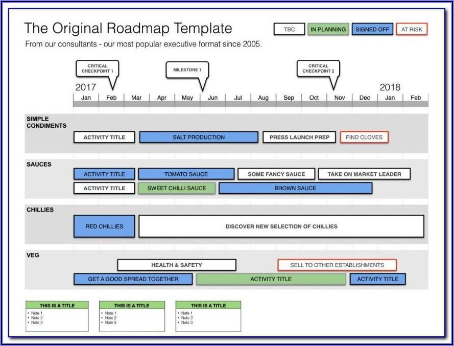 Microsoft Powerpoint Project Roadmap Template