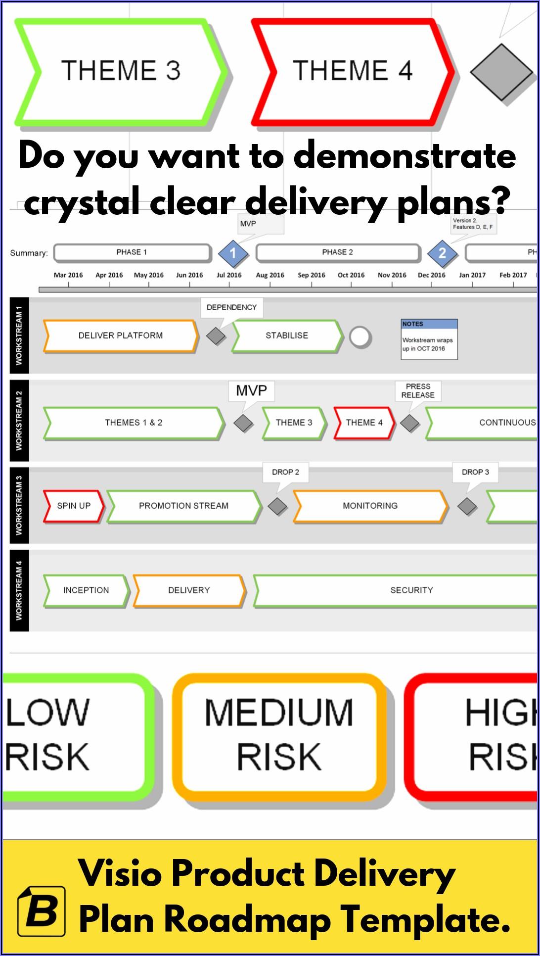 Microsoft Project Product Roadmap Template