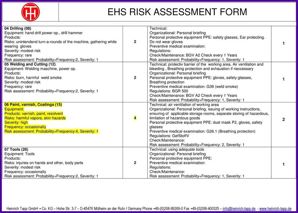 Milling Machine Risk Assessment Example