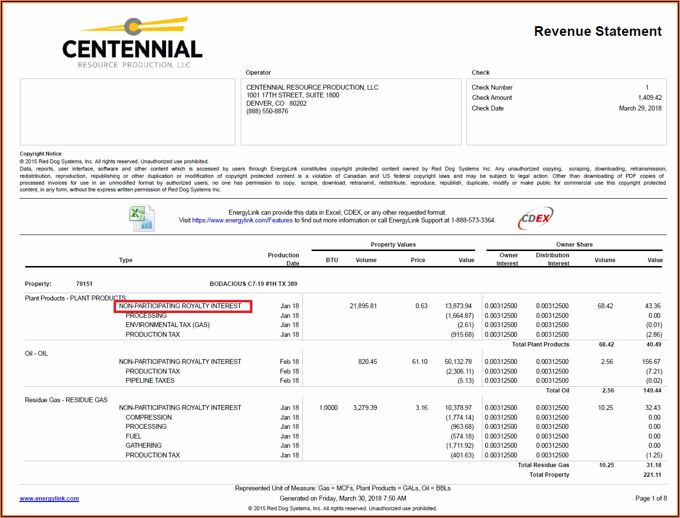 Mineral And Royalty Deed Forms