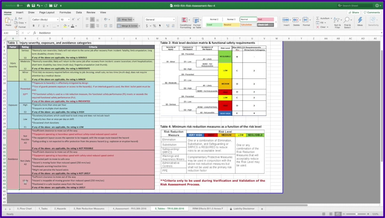Osha Machine Risk Assessment Template