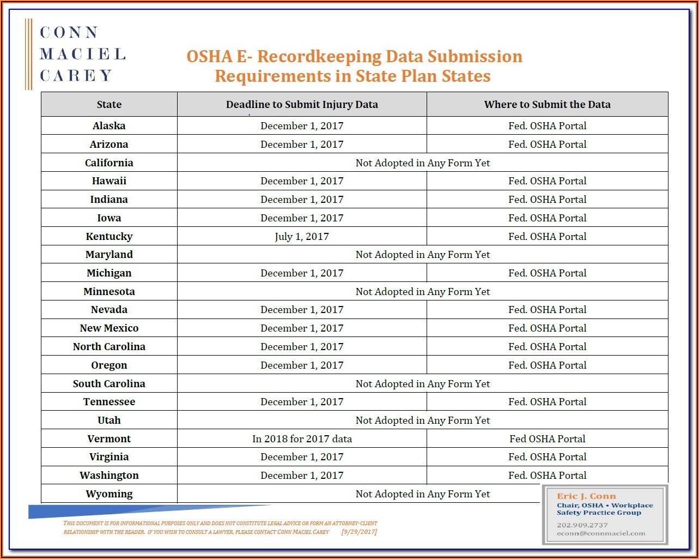Osha Rigging Inspection Forms